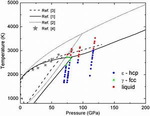 Melting temperature of iron at megabar pressures a new for Study about the earths inner core through x ray absorption spectroscopy