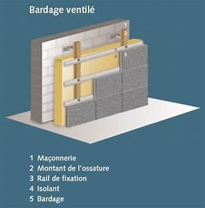 Revetement Mousse Exterieur : bardage parement wikip dia ~ Premium-room.com Idées de Décoration