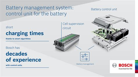 Bosch's electromobility strategy at a glance - Bosch Media ...