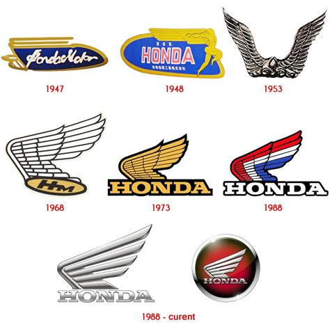 motocross bike brands motorbike company logos bicycling and the best bike ideas
