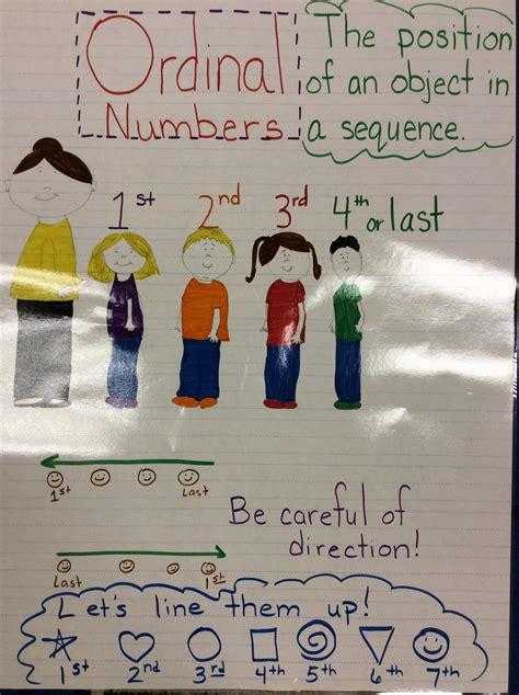 anchor chart ordinal numbers pre k school ordinal