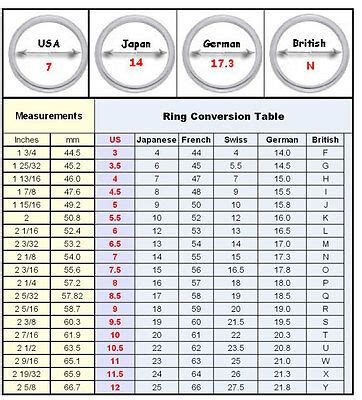 ring size table   convenience ebay