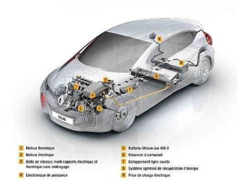 Batterie Renault Captur Start And Stop