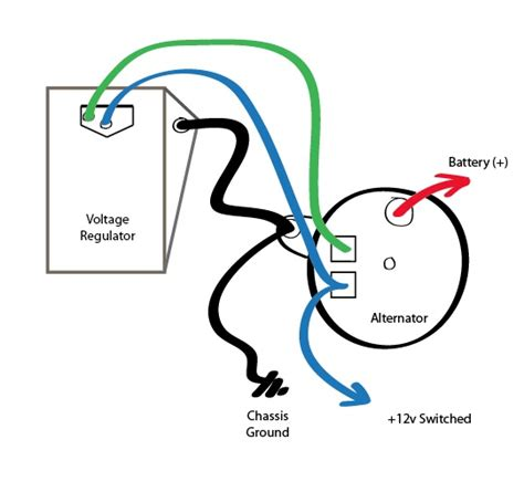 electrical systems how to convert to an external voltage regulator