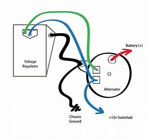 Electrical Systems How To Convert To An External Voltage