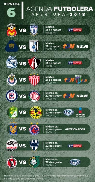 Fechas, horarios y dónde ver la jornada 6 de la Liga MX ...
