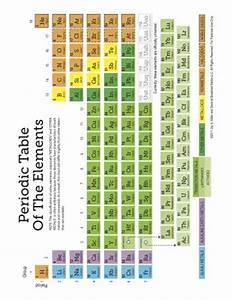 Homeschool Printables Downloads Five J 39 S Homeschool