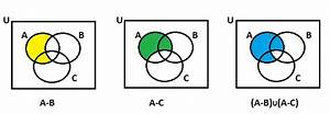 De Morgans Law Venn Diagram