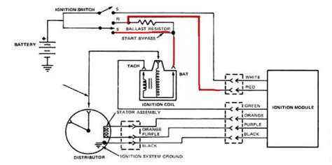 1988 Ford Thunderbird Turbo Coupe Wiring Diagram by Correct Duraspark Wiring Ford Forums Ford