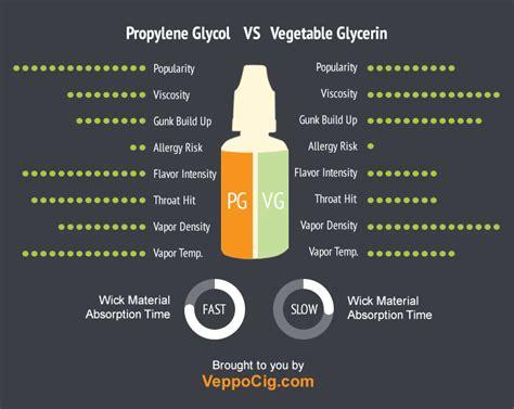 pg  vg eliquid    affects vaporizer performance