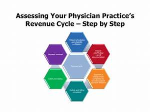 Assessing Your Physician Practice U2019s Revenue Cycle  U2013 Step
