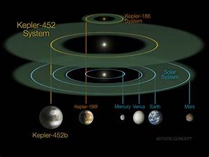New Kepler planet could be Earth's closest cousin yet ...