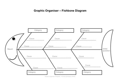 fishbone diagram template   documents