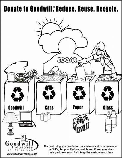 Recycling Bin Recycle Coloring Pages Bins Drawing