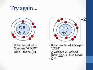 Bohr Rutherford Diagram For First 20 Elements
