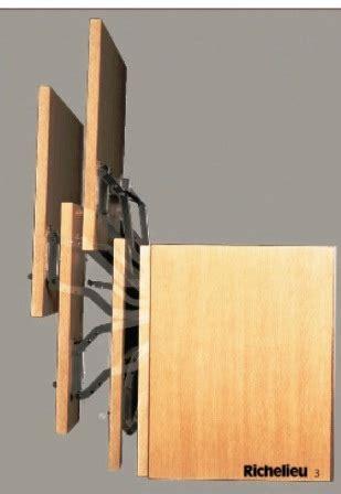 quincaillerie armoire de cuisine quincailleries de portes d armoires de cuisine différents