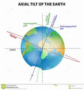 Axial Tilt Of The Earth Stock Vector  Illustration Of Blue