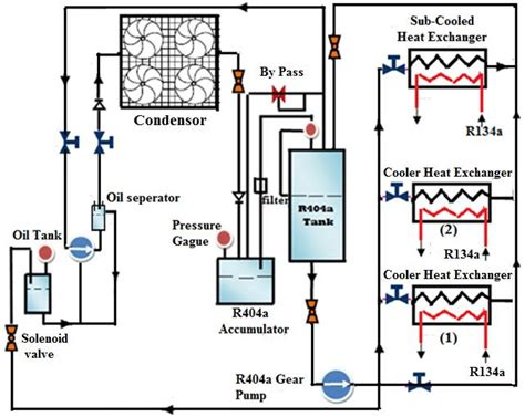 Simple Hvac Schematic Diagram by Schematic Diagram Of The R404a Cooling System