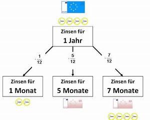Zinsen Pro Monat Berechnen : tageszinsen landesbildungsserver baden w rttemberg ~ Watch28wear.com Haus und Dekorationen
