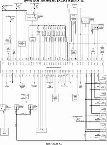 1997 Dodge Ram 1500 Wiring Diagram