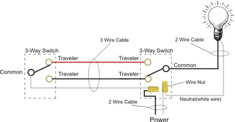 How Wire Way Switch Dimmer Howtowireahouse