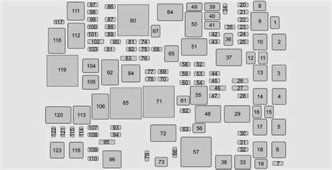 gmc yukon 2015 2016 fuse box diagram auto genius