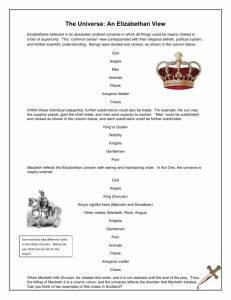 Macbeth Character Development Chart Macbeth Character Chart