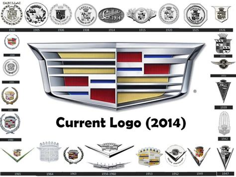 From 1902 The Cadillac Logo Is Known For Luxury Cars And