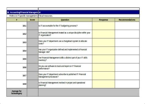 server inventory templates  sample