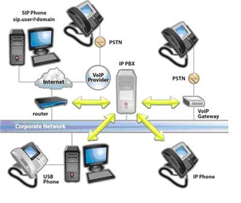 Pbx Phone Switch Providers Whichvoip