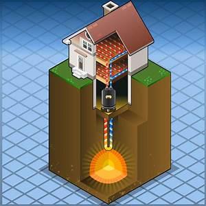 Atlanta Radiant Floor Heating Company
