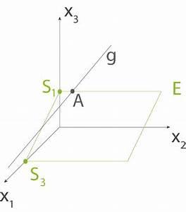 Normalenvektor Berechnen : geometrie pr fungsteil b abi 2015 mathe abitur wtr bayern l sungen ~ Themetempest.com Abrechnung
