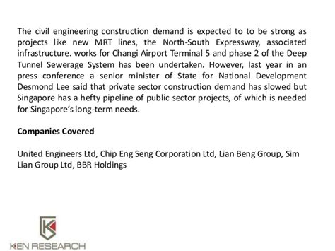 Singapore Construction Industry Research Report, Singapore