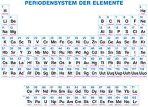 tabla periodica de los elementos imagenes de archivo