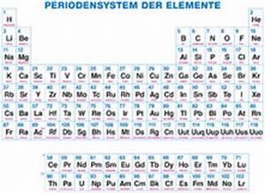Atommasse Berechnen : periodensystem deutscher kennzeichnung stockfoto bild von diagramm mendeleev 53693304 ~ Themetempest.com Abrechnung