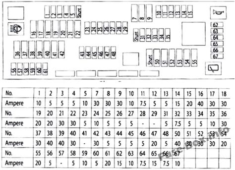 Bmw 335i Fuse Box Layout by 6 Series Bmw Fuse Diagram Wiring Diagram