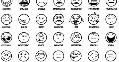 range of human emotions this is the range of emotion and expression that is possible with the human this is