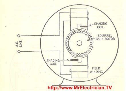 shaded pole motor fractional horsepower electric motor
