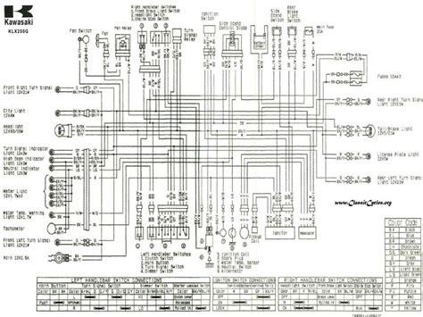 Kawasaki Brute Wiring Diagram by Kawasaki Brute 750 Wiring Diagram Apktodownload
