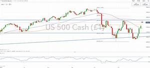 S&P 500 and Dow Jones Outlook: US-China Trade War Truce ...