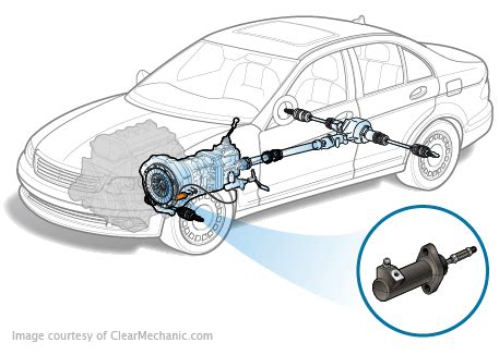 clutch slave cylinder replacement cost repairpal estimate