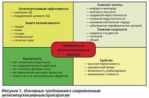 Список лекарства от артрита