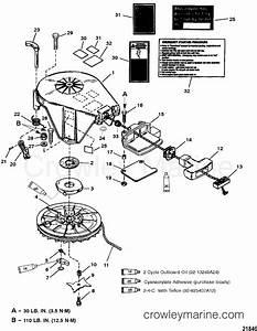 Starter Assembly Manual