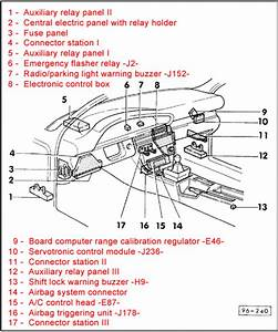 Justboring  Audi C4 100  A6 Fuse  Relay Locations And