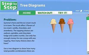 Animations Of How To Make Tree Diagrams Using Ice Cream