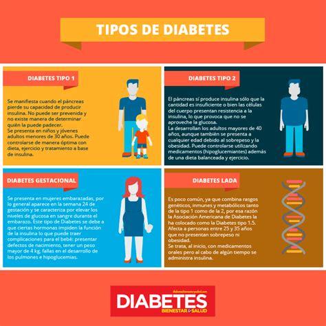 diabetes tipo   diabetes tipo  cuadros comparativos