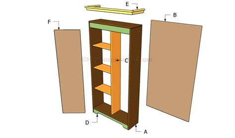 How To Build An Armoire Wardrobe  Howtospecialist How