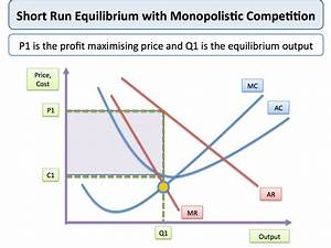 A Key Characteristic Of A Competitive Market Is That  Pure Competition  Definition