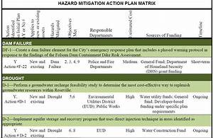Beyond the Basics | Action Plan for Implementation