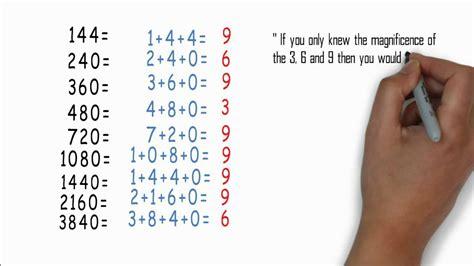 Vortex Math Part 3 The Evidence Of 3 6 9 Nikola Tesla